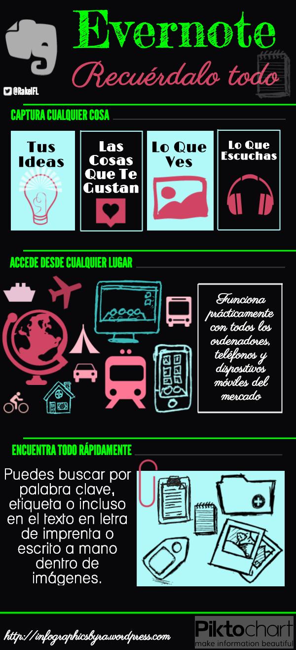 Mi propia Infografía sobre Evernote, agradeciendo su memoria (virtual).