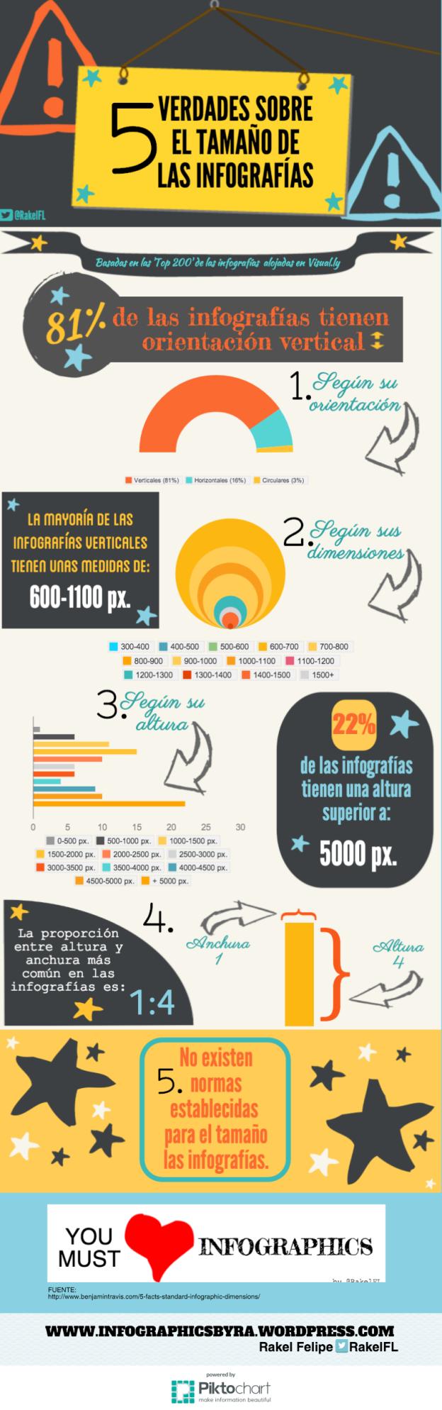 5-verdades-sobre-el-tamano-de-infografias-by-rakel-felipe