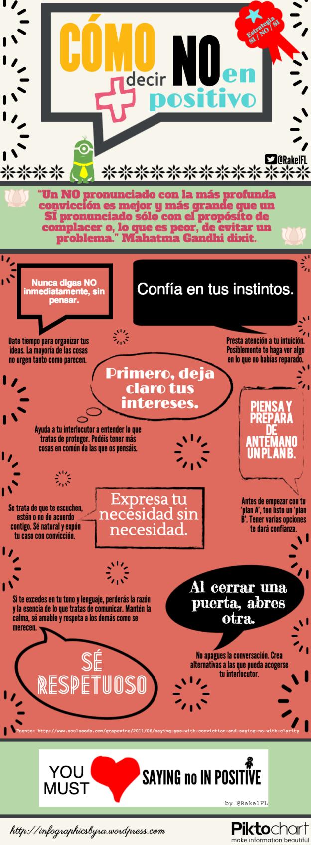 Cómo De Decir NO En Positivo+, infografía by Rakel Felipe.