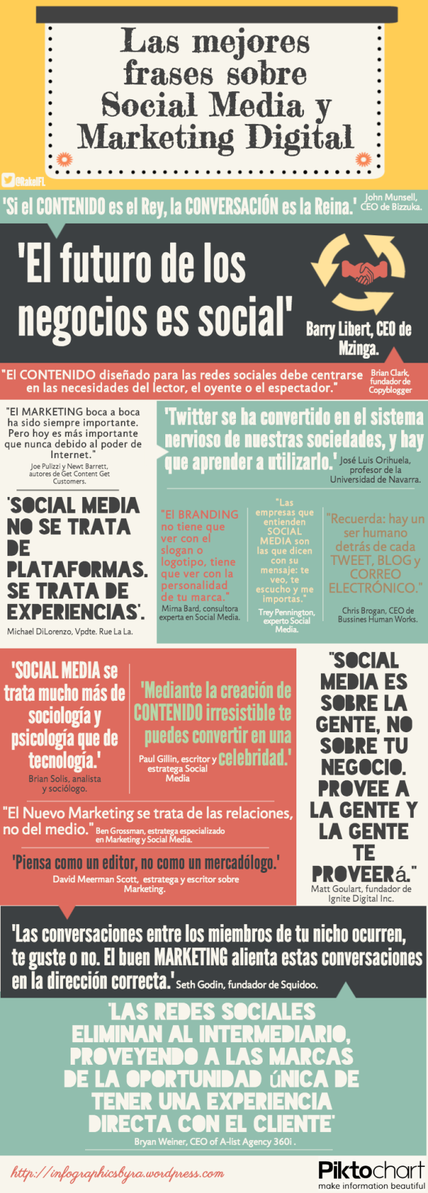 Las Mejores Frases sobre Social Media y Marketing Digital, by @RakelFL