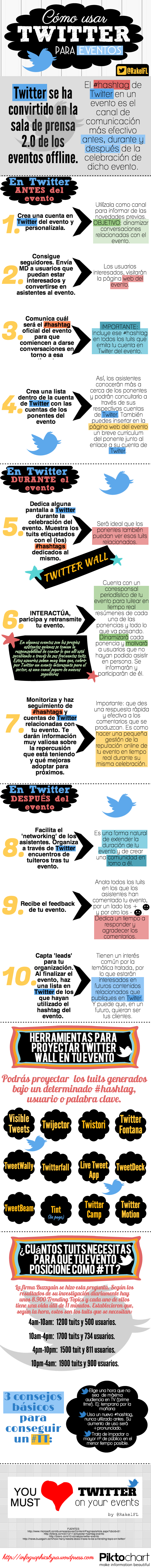 10 pistas para usar Twitter para eventos