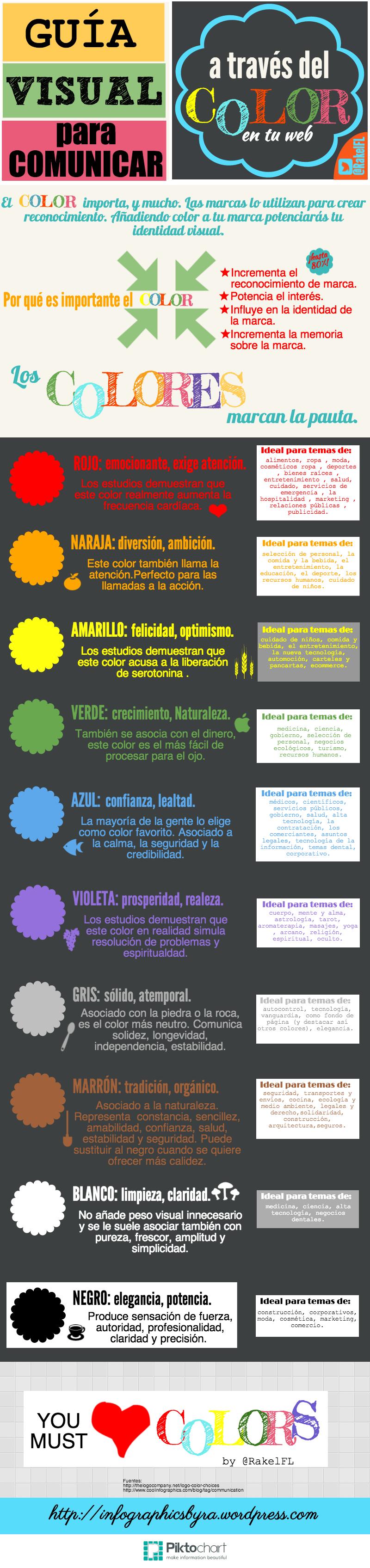 http://infographicsbyra.files.wordpress.com/2014/01/guc3ada-visual-para-comunicar-a-travc3a9s-del-color-en-tu-web-infografc3ada-by-rakelfl-1.png