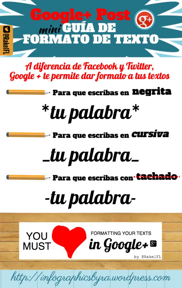 Mini Guía de formato de texto para Google+, infografía de Rakel Felipe