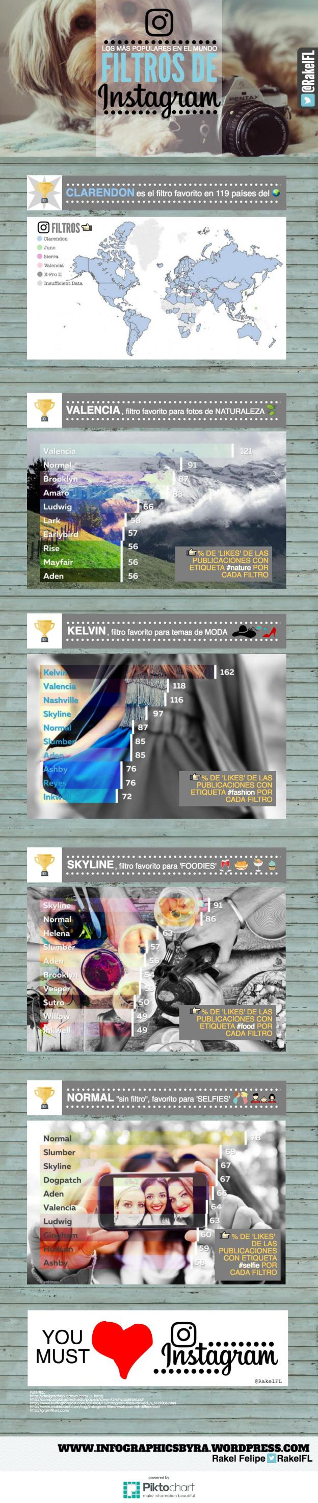 los-filtros-mas-usados-en-instagram-infografia-rakel-felipe